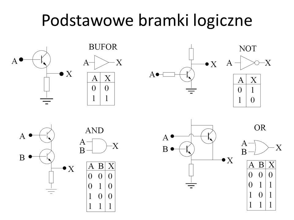 Podstawowe bramki logiczne 6