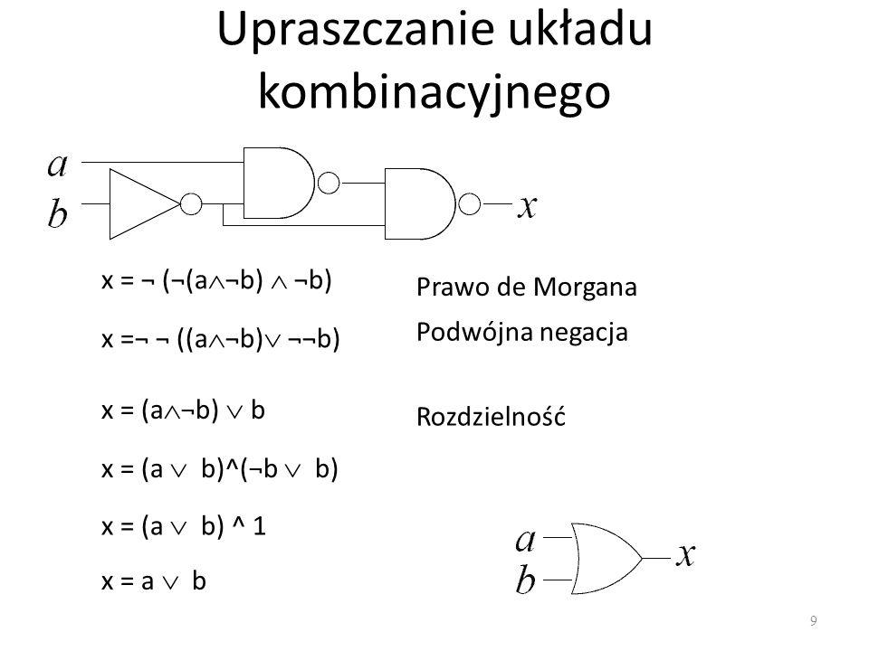 Upraszczanie układu kombinacyjnego 9 x = ¬ (¬(a ¬b) ¬b) Prawo de Morgana x =¬ ¬ ((a ¬b) ¬¬b) Podwójna negacja x = (a ¬b) b x = (a b)^(¬b b) Rozdzielno