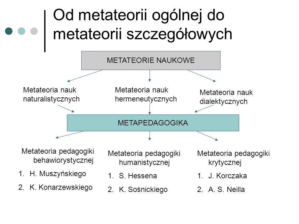 Modele podejścia badawczego w zakresie metapedagogiki 1.