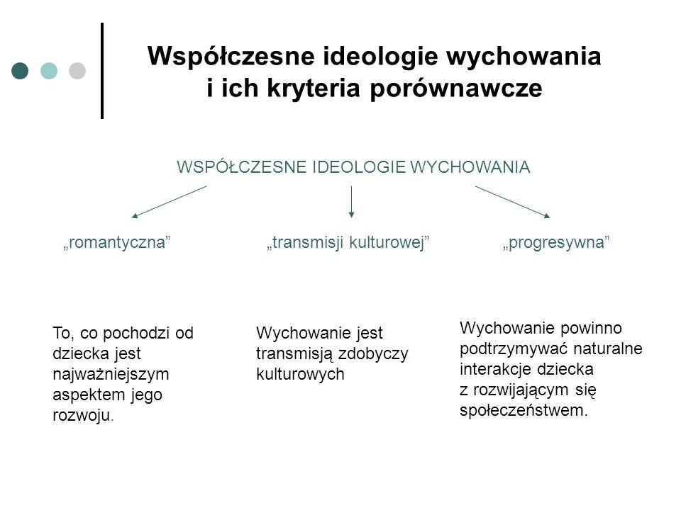 Kryteria porównawcze: 1.Prekursorzy i przedstawiciele, ideologia.