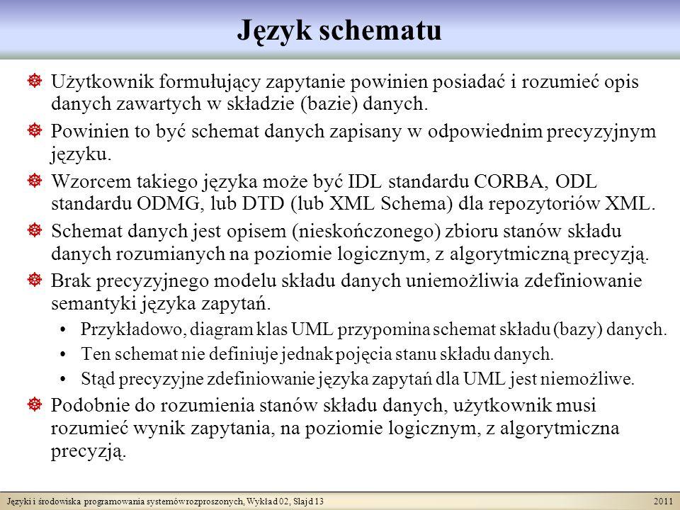 Języki i środowiska programowania systemów rozproszonych, Wykład 02, Slajd 13 2011 Język schematu Użytkownik formułujący zapytanie powinien posiadać i rozumieć opis danych zawartych w składzie (bazie) danych.