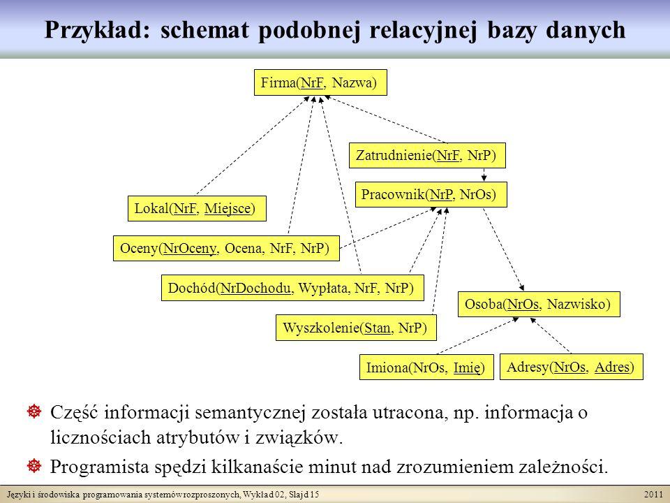 Języki i środowiska programowania systemów rozproszonych, Wykład 02, Slajd 15 2011 Przykład: schemat podobnej relacyjnej bazy danych Część informacji semantycznej została utracona, np.