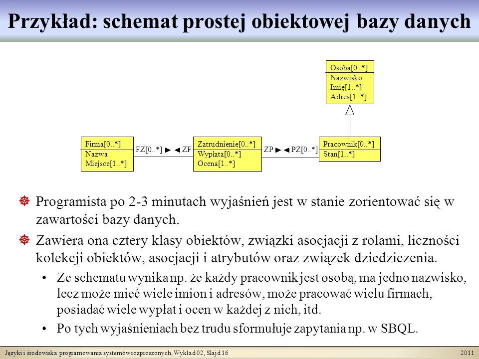 Języki i środowiska programowania systemów rozproszonych, Wykład 02, Slajd 16 2011 Przykład: schemat prostej obiektowej bazy danych Programista po 2-3 minutach wyjaśnień jest w stanie zorientować się w zawartości bazy danych.