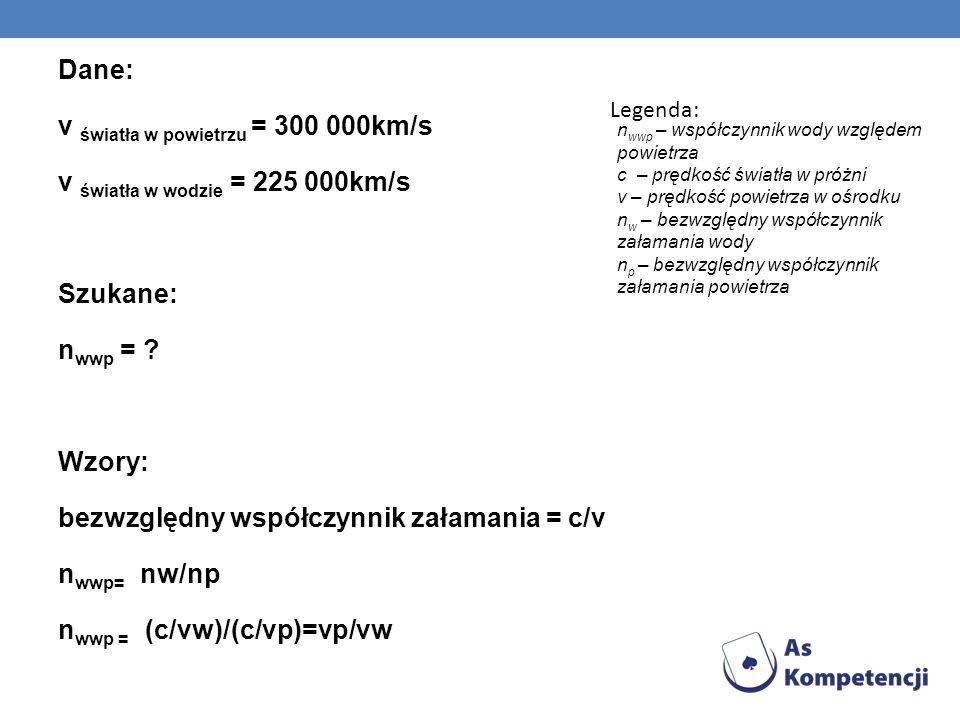 Dane: v światła w powietrzu = 300 000km/s v światła w wodzie = 225 000km/s Szukane: n wwp = ? Wzory: bezwzględny współczynnik załamania = c/v n wwp= n