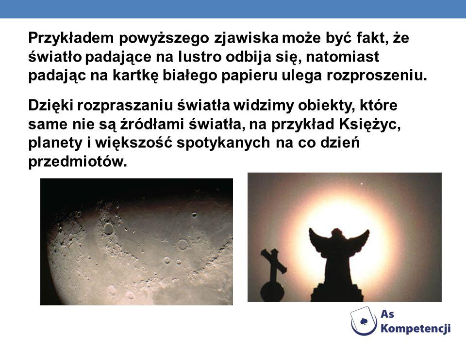 Przykładem powyższego zjawiska może być fakt, że światło padające na lustro odbija się, natomiast padając na kartkę białego papieru ulega rozproszeniu