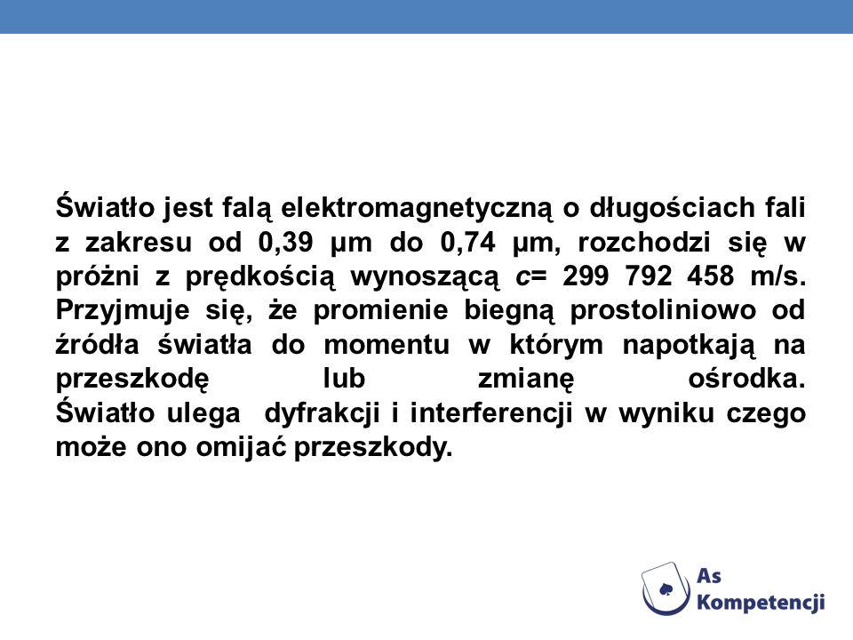 ŹRÓDŁA http://www.fizyka.net.pl/ciekawostki/grafika1/widmo.gif http:/ http://www.gwarki.com/wyprawy_item.php?Id=71&Pg=225 /ww http://www.fizyka.net.pl/ciekawostki/grafika1/widmo.gif http:/ http://www.gwarki.com/wyprawy_item.php?Id=71&Pg=225 /ww w.blogi.szkolazklasa.pl/privefiles/blog-2372/g1%5B1%5D.jpg http://www.naukowy.pl/encyklopedia/Iryzacja http://fatcat.ftj.agh.edu.pl/~sajanna/zjawiska_optyczne_w_przyrodzie.htm http://pl.wikipedia.org/wiki/Iryzacja www.astrofotografia.net.pl http://www.chmury.pl/zjawiska/glowna.htm http://www.fizykon.org/optyka/optyka_geometryczna_wprowadzenie.htm http://fotogalerie.pl/fotki/27/41/89/b/1179086144795.jpg http://supermozg.gazeta.pl/supermozg/51,91629,5870604.html?i=4 http://pejzaze.onet.pl/44945,gr,15,25,0,,galeria.html