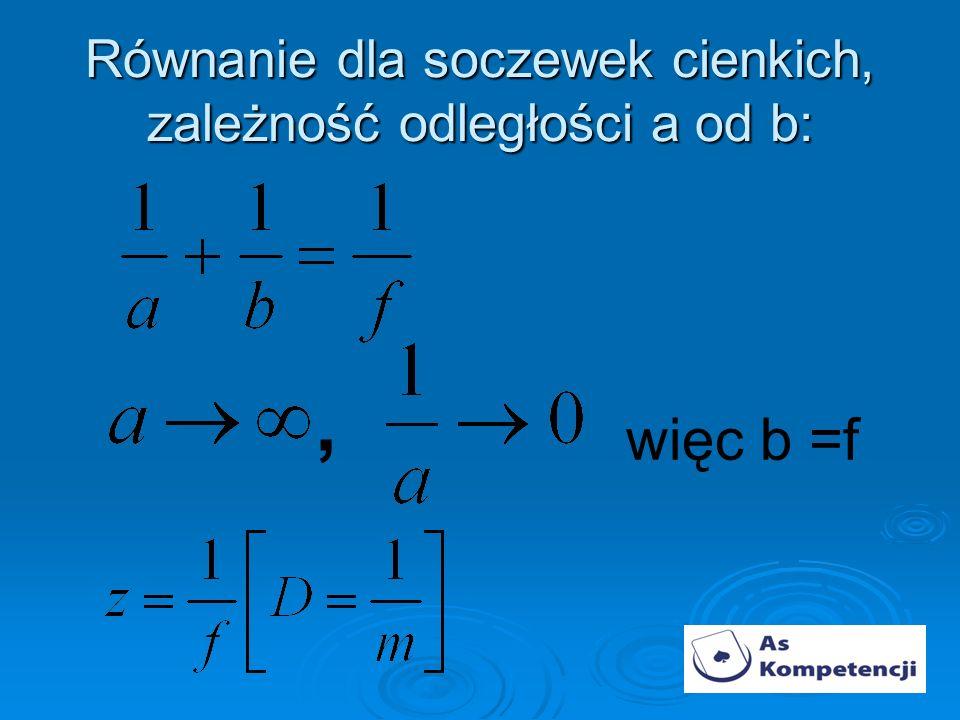 Równanie dla soczewek cienkich, zależność odległości a od b: więc b =f,