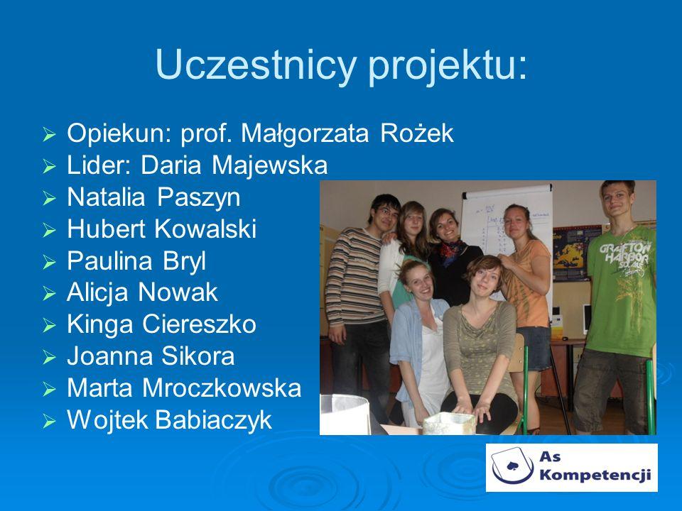 Uczestnicy projektu: Opiekun: prof.