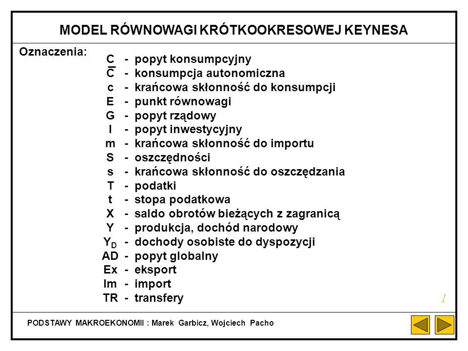 MODEL RÓWNOWAGI KRÓTKOOKRESOWEJ KEYNESA PODSTAWY MAKROEKONOMII : Marek Garbicz, Wojciech Pacho 1 Oznaczenia: C c E G I m S s T t X Y Y D AD Ex Im TR - popyt konsumpcyjny - konsumpcja autonomiczna - krańcowa skłonność do konsumpcji - punkt równowagi - popyt rządowy - popyt inwestycyjny - krańcowa skłonność do importu - oszczędności - krańcowa skłonność do oszczędzania - podatki - stopa podatkowa - saldo obrotów bieżących z zagranicą - produkcja, dochód narodowy - dochody osobiste do dyspozycji - popyt globalny - eksport - import - transfery