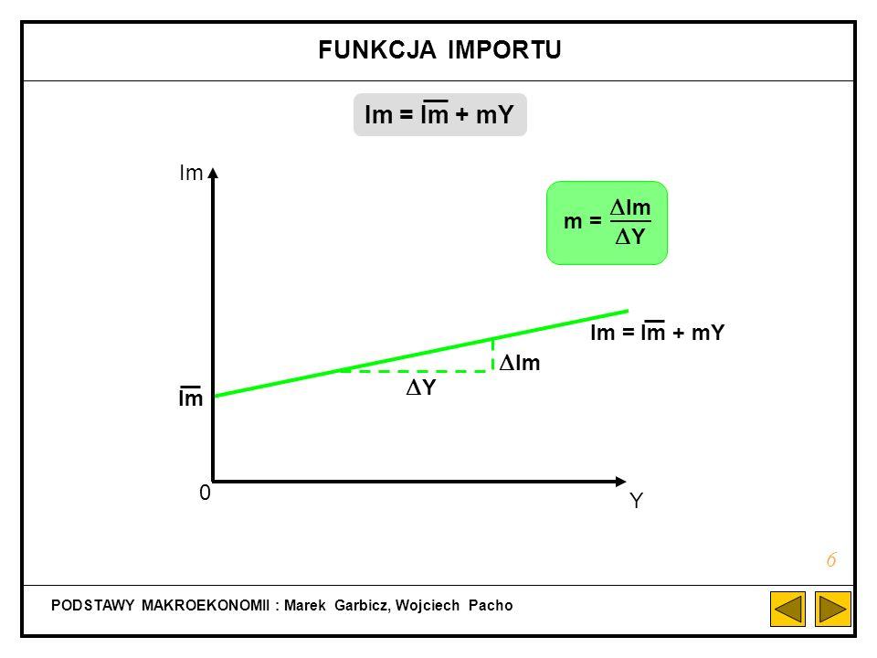 MODEL RÓWNOWAGI KRÓTKOOKRESOWEJ W GOSPODARCE OTWARTEJ PODSTAWY MAKROEKONOMII : Marek Garbicz, Wojciech Pacho 16 Y = AD AD = C + I + G + X X = Ex - Im AD = C + I + G + cTR - cT + Ex - Im + [c(1 - t) - m]Y