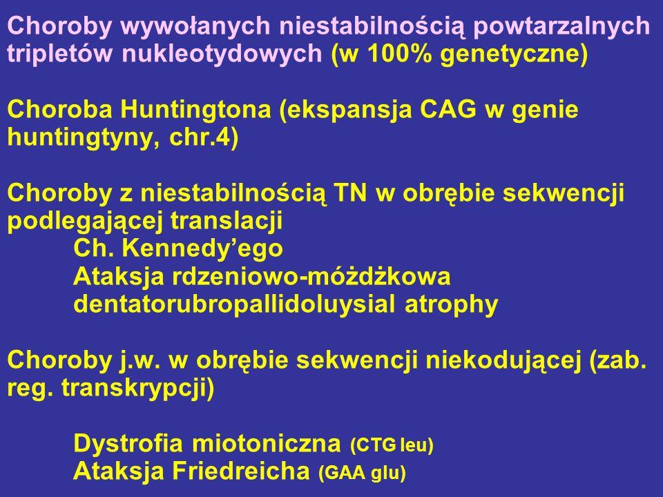 Choroby wywołanych niestabilnością powtarzalnych tripletów nukleotydowych (w 100% genetyczne) Choroba Huntingtona (ekspansja CAG w genie huntingtyny,