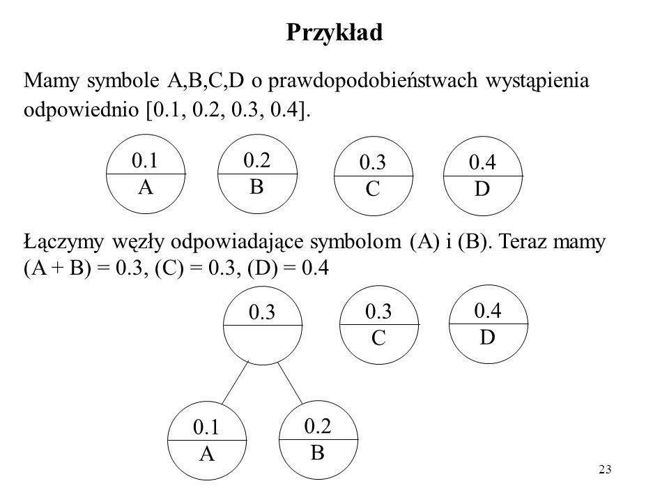 23 Przykład Mamy symbole A,B,C,D o prawdopodobieństwach wystąpienia odpowiednio [0.1, 0.2, 0.3, 0.4]. 0.1 A 0.2 B 0.3 C 0.4 D Łączymy węzły odpowiadaj