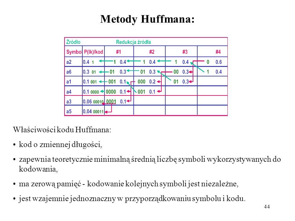 44 Metody Huffmana: Właściwości kodu Huffmana: kod o zmiennej długości, zapewnia teoretycznie minimalną średnią liczbę symboli wykorzystywanych do kod