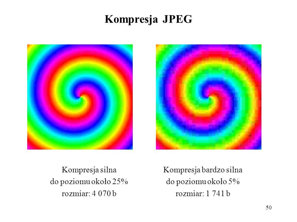 50 Kompresja JPEG Kompresja silna do poziomu około 25% rozmiar: 4 070 b Kompresja bardzo silna do poziomu około 5% rozmiar: 1 741 b