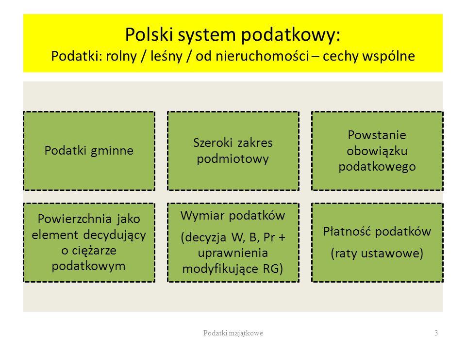 Polski system podatkowy: Podatki: rolny / leśny / od nieruchomości – cechy wspólne Podatki gminne Szeroki zakres podmiotowy Powstanie obowiązku podatk