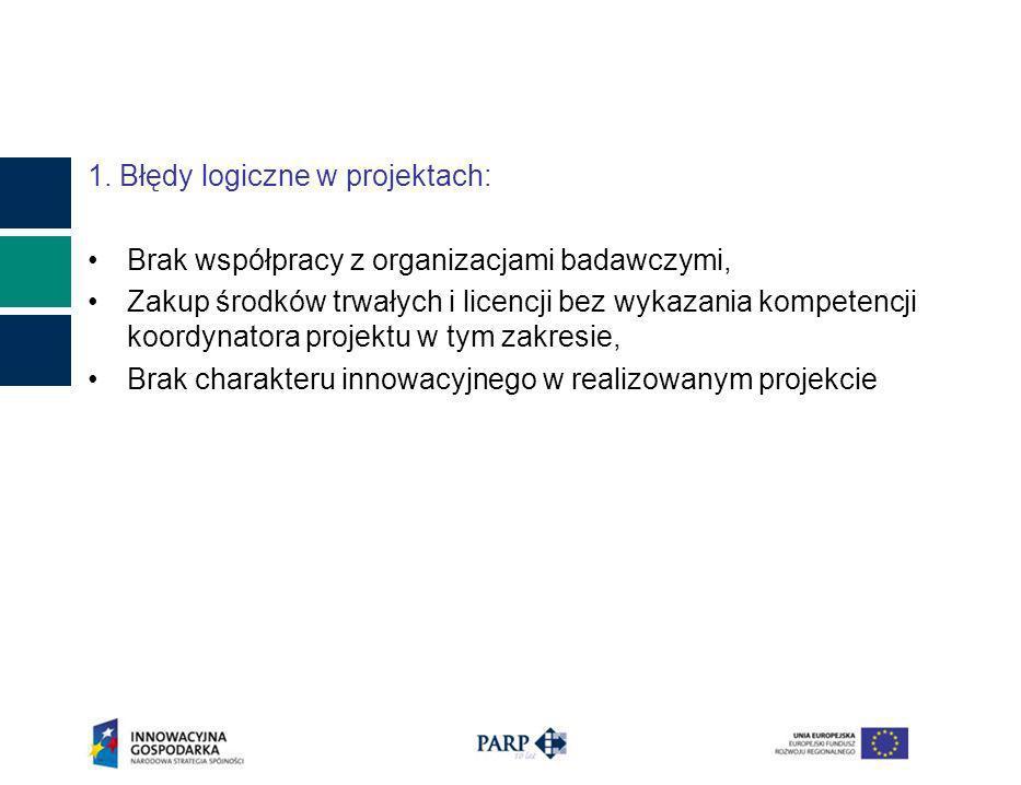 1. Błędy logiczne w projektach: Brak współpracy z organizacjami badawczymi, Zakup środków trwałych i licencji bez wykazania kompetencji koordynatora p
