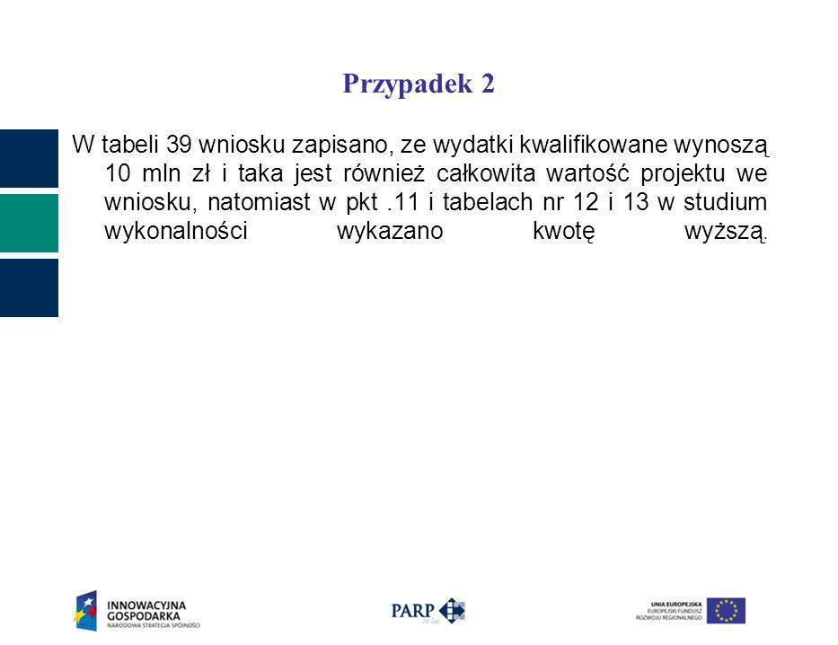 Przypadek 2 W tabeli 39 wniosku zapisano, ze wydatki kwalifikowane wynoszą 10 mln zł i taka jest również całkowita wartość projektu we wniosku, natomiast w pkt.11 i tabelach nr 12 i 13 w studium wykonalności wykazano kwotę wyższą.