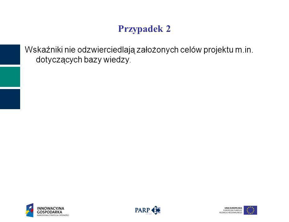 Przypadek 2 Wskaźniki nie odzwierciedlają założonych celów projektu m.in. dotyczących bazy wiedzy.