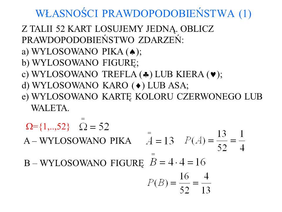 WŁASNOŚCI PRAWDOPODOBIEŃSTWA (1) Z TALII 52 KART LOSUJEMY JEDNĄ. OBLICZ PRAWDOPODOBIEŃSTWO ZDARZEŃ: a) WYLOSOWANO PIKA ( ); b) WYLOSOWANO FIGURĘ; c) W