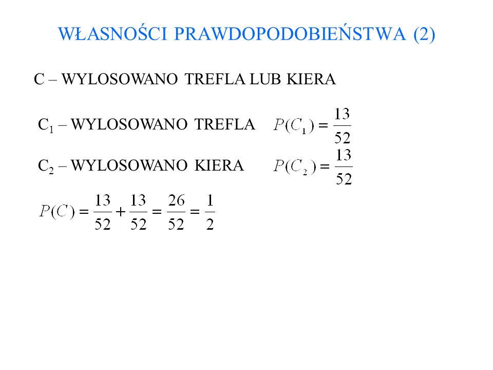 WŁASNOŚCI PRAWDOPODOBIEŃSTWA (2) C – WYLOSOWANO TREFLA LUB KIERA C 1 – WYLOSOWANO TREFLA C 2 – WYLOSOWANO KIERA