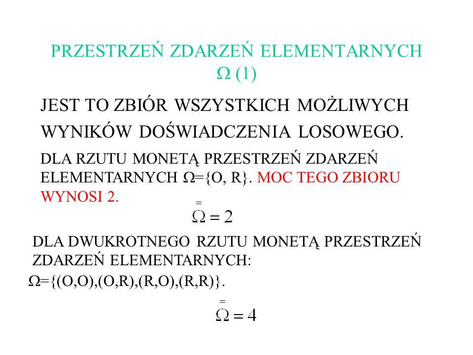 PRZESTRZEŃ ZDARZEŃ ELEMENTARNYCH (2) DLA TRZYKROTNEGO RZUTU MONETĄ PRZESTRZEŃ ZDARZEŃ ELEMENTARNYCH: DLA RZUTU KOSTKĄ PRZESTRZEŃ ZDARZEŃ ELEMENTARNYCH: ={(O,O,O),(O,O,R),(O,R,O),(R,O,O),(O,R,R),(R,O,R)(R,R,O)(R,R,R)}.