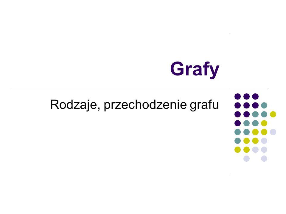 Grafy Rodzaje, przechodzenie grafu