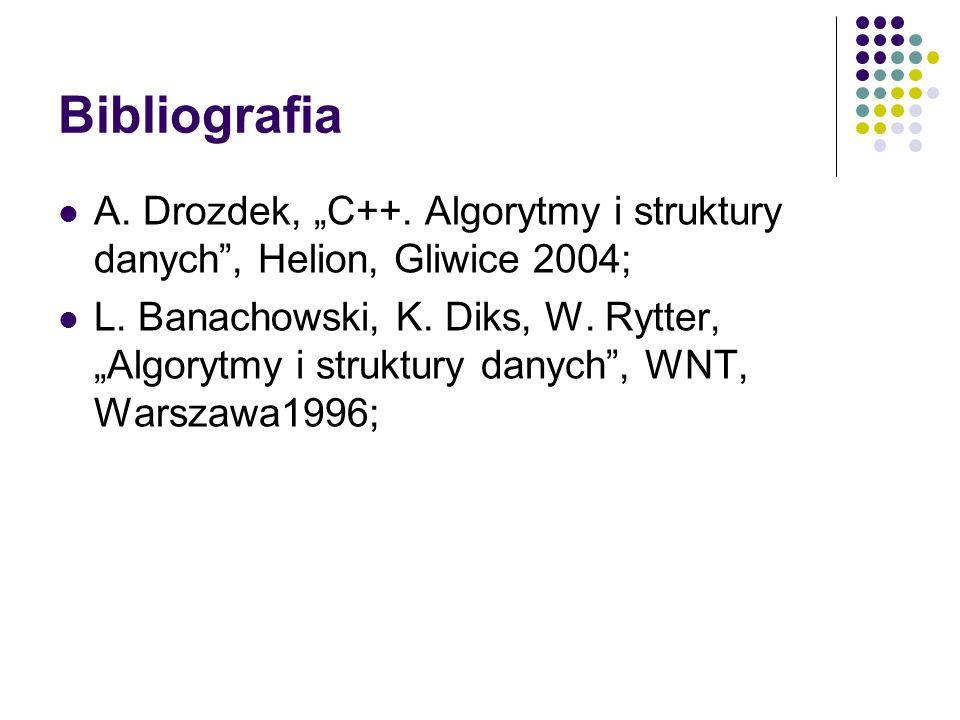 Bibliografia A. Drozdek, C++. Algorytmy i struktury danych, Helion, Gliwice 2004; L. Banachowski, K. Diks, W. Rytter, Algorytmy i struktury danych, WN