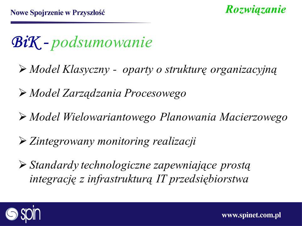 BiK - podsumowanie Model Klasyczny - oparty o strukturę organizacyjną Model Zarządzania Procesowego Model Wielowariantowego Planowania Macierzowego Zi