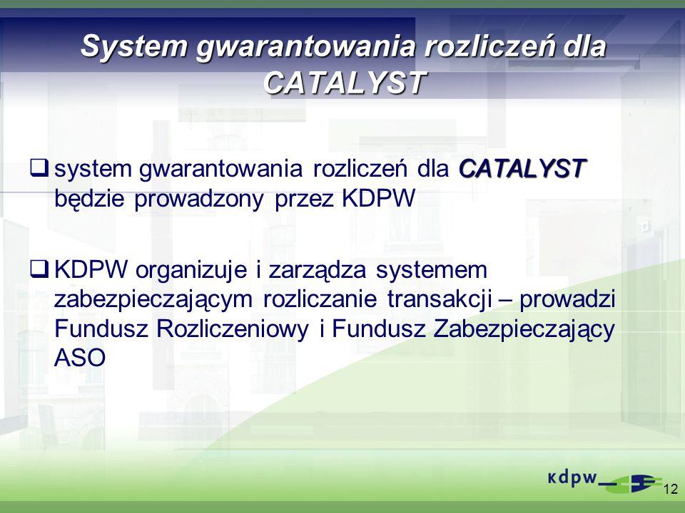 12 System gwarantowania rozliczeń dla CATALYST CATALYST system gwarantowania rozliczeń dla CATALYST będzie prowadzony przez KDPW KDPW organizuje i zar