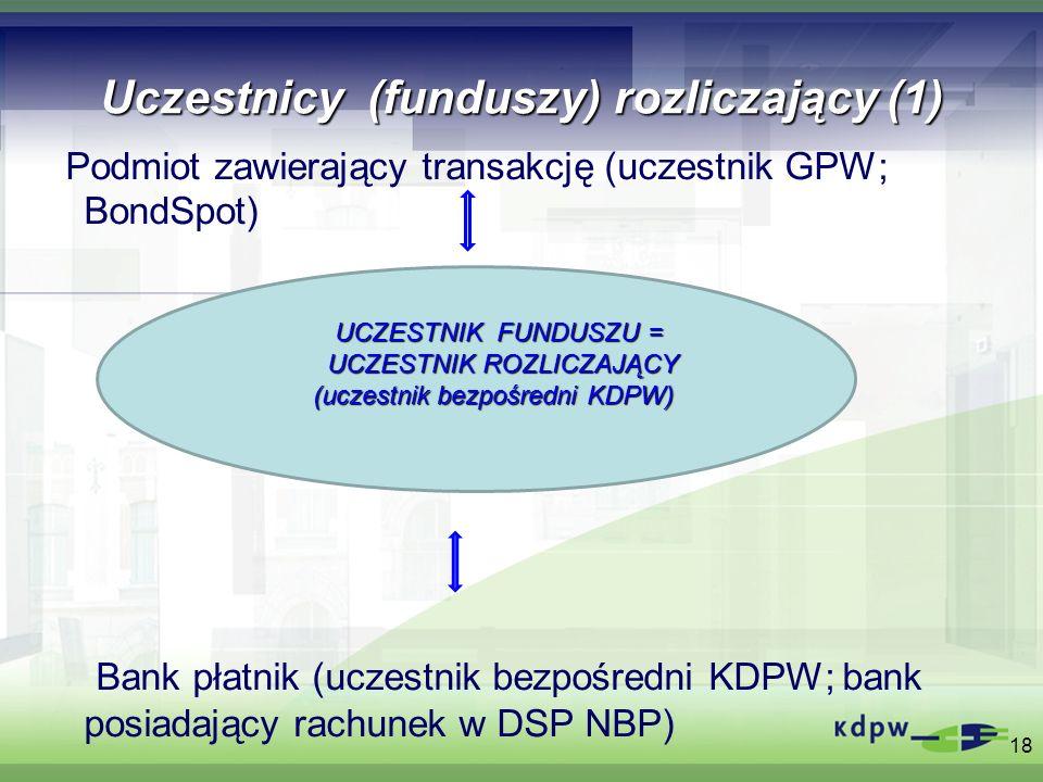 18 Uczestnicy (funduszy) rozliczający (1) Podmiot zawierający transakcję (uczestnik GPW; BondSpot) Bank płatnik (uczestnik bezpośredni KDPW; bank posi