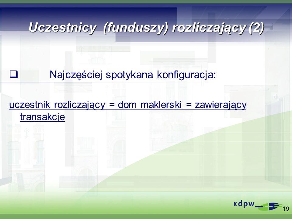 Uczestnicy (funduszy) rozliczający (2) Najczęściej spotykana konfiguracja: uczestnik rozliczający = dom maklerski = zawierający transakcje 19