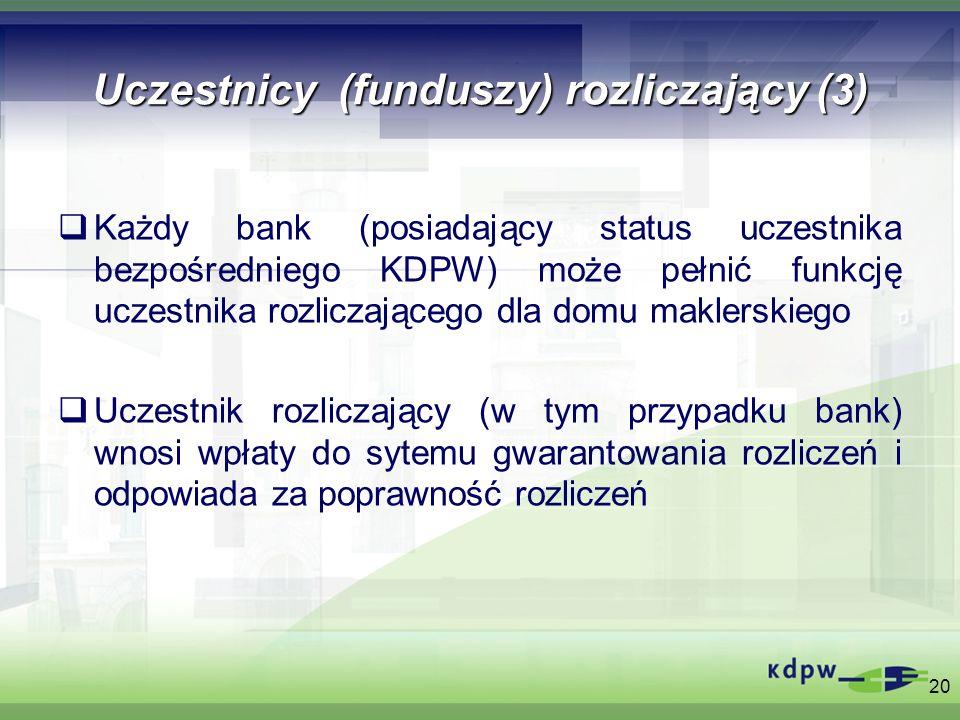 Uczestnicy (funduszy) rozliczający (3) Każdy bank (posiadający status uczestnika bezpośredniego KDPW) może pełnić funkcję uczestnika rozliczającego dl