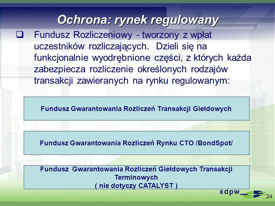 Ochrona: rynek regulowany Fundusz Rozliczeniowy - tworzony z wpłat uczestników rozliczających. Dzieli się na funkcjonalnie wyodrębnione części, z któr