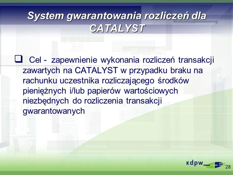 28 System gwarantowania rozliczeń dla CATALYST CATALYST Cel - zapewnienie wykonania rozliczeń transakcji zawartych na CATALYST w przypadku braku na ra