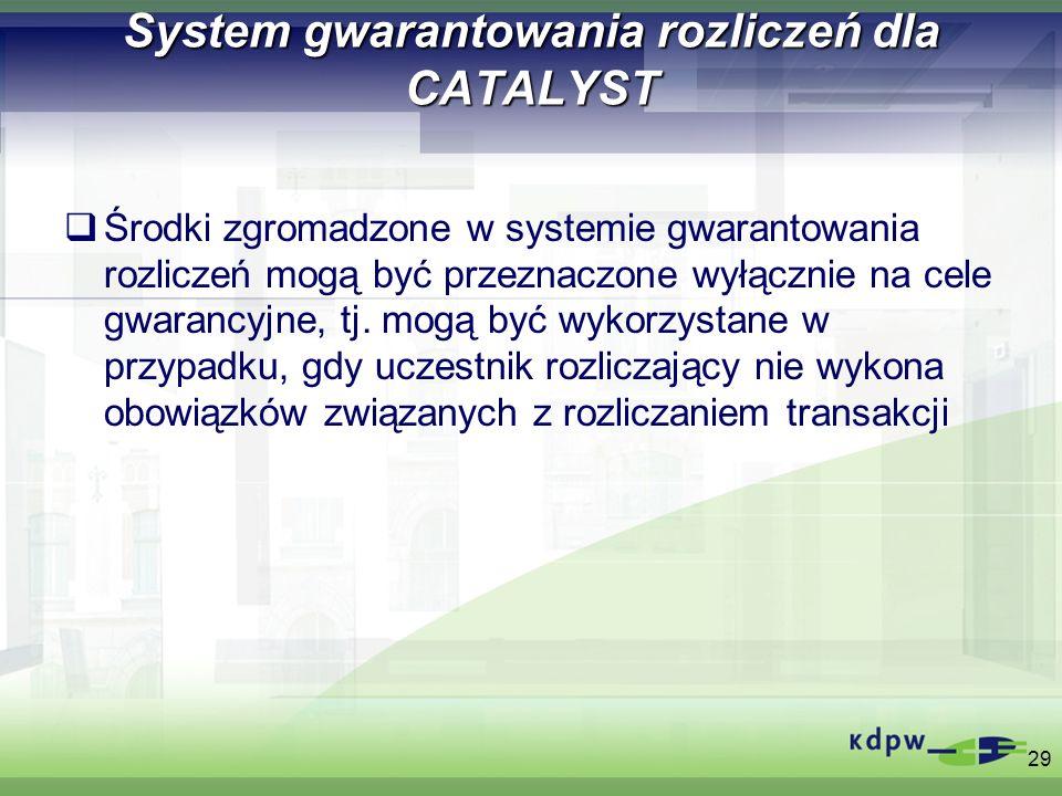 System gwarantowania rozliczeń dla CATALYST Środki zgromadzone w systemie gwarantowania rozliczeń mogą być przeznaczone wyłącznie na cele gwarancyjne,