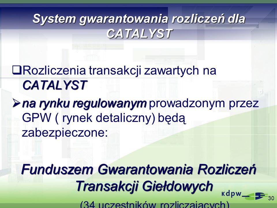 30 System gwarantowania rozliczeń dla CATALYST CATALYST Rozliczenia transakcji zawartych na CATALYST na rynku regulowanym na rynku regulowanym prowadz