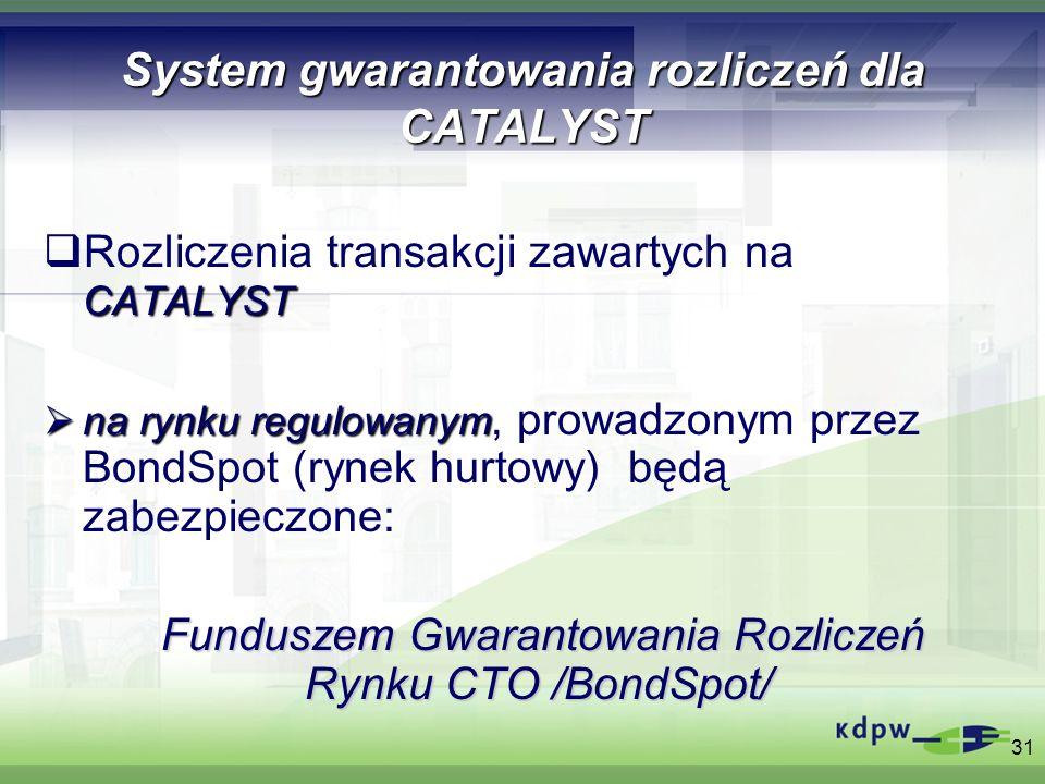 31 System gwarantowania rozliczeń dla CATALYST CATALYST Rozliczenia transakcji zawartych na CATALYST na rynku regulowanym na rynku regulowanym, prowad