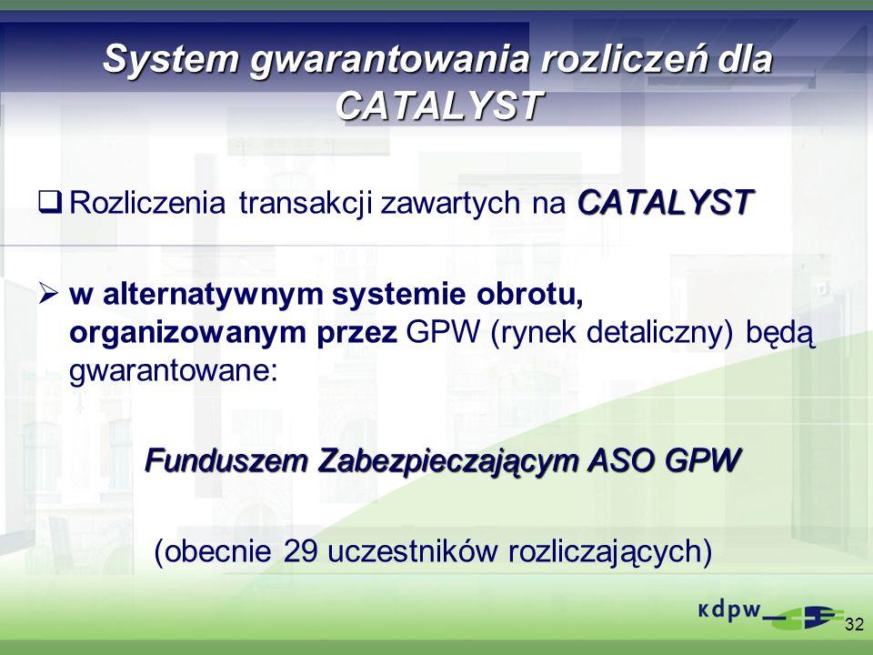 32 System gwarantowania rozliczeń dla CATALYST CATALYST Rozliczenia transakcji zawartych na CATALYST w alternatywnym systemie obrotu, organizowanym pr