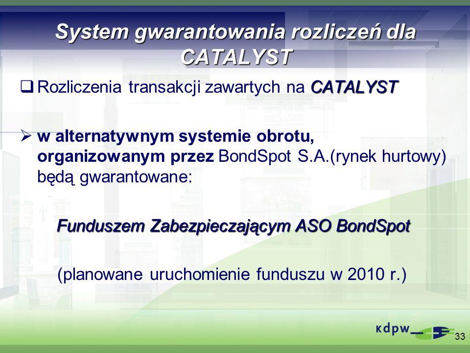 33 System gwarantowania rozliczeń dla CATALYST CATALYST Rozliczenia transakcji zawartych na CATALYST w alternatywnym systemie obrotu, organizowanym pr