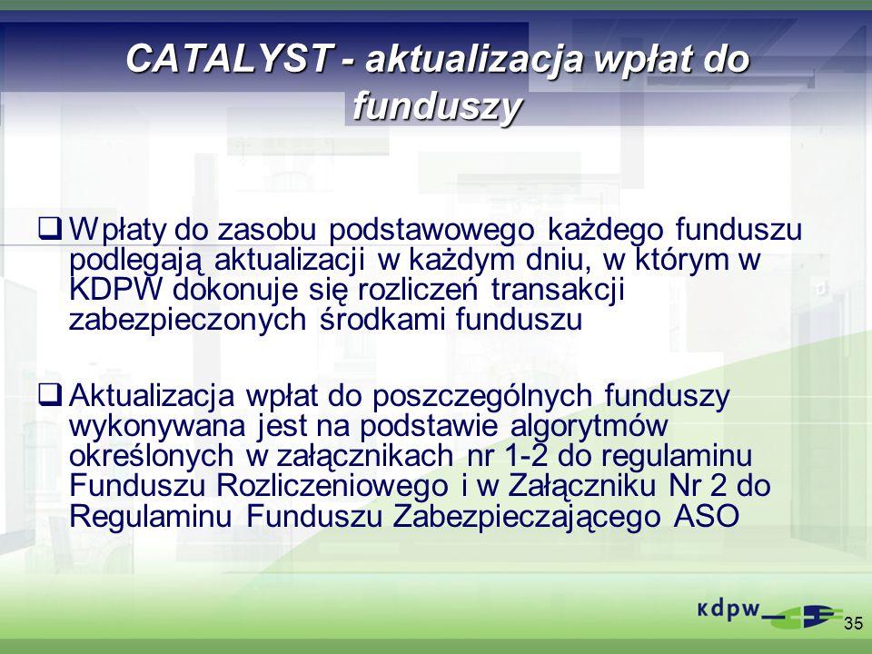 35 CATALYST - aktualizacja wpłat do funduszy Wpłaty do zasobu podstawowego każdego funduszu podlegają aktualizacji w każdym dniu, w którym w KDPW doko