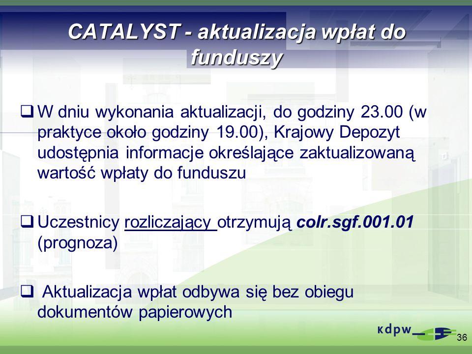 36 CATALYST - aktualizacja wpłat do funduszy W dniu wykonania aktualizacji, do godziny 23.00 (w praktyce około godziny 19.00), Krajowy Depozyt udostęp