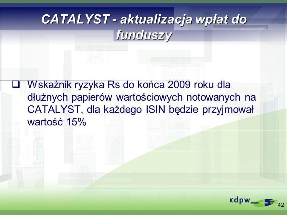 42 CATALYST - aktualizacja wpłat do funduszy Wskaźnik ryzyka Rs do końca 2009 roku dla dłużnych papierów wartościowych notowanych na CATALYST, dla każ