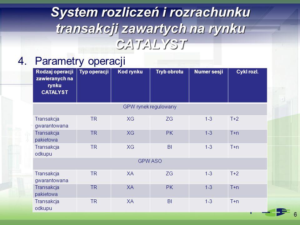System rozliczeń i rozrachunku transakcji zawartych na rynku CATALYST 4.Parametry operacji cd.
