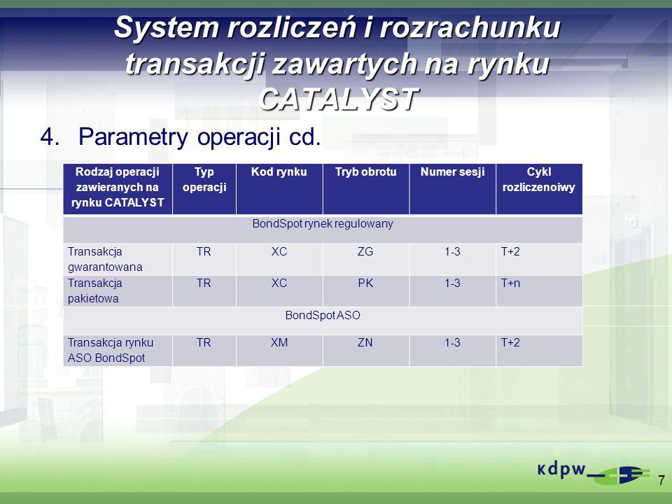 System rozliczeń i rozrachunku transakcji zawartych na rynku CATALYST 4.Parametry operacji cd. 7 Rodzaj operacji zawieranych na rynku CATALYST Typ ope