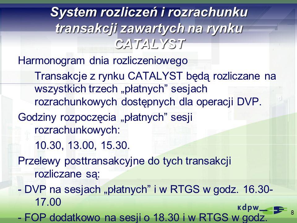 System rozliczeń i rozrachunku transakcji zawartych na rynku CATALYST Harmonogram dnia rozliczeniowego Transakcje z rynku CATALYST będą rozliczane na