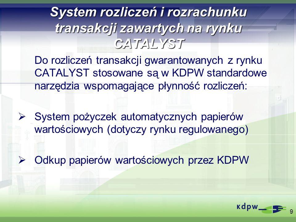 30 System gwarantowania rozliczeń dla CATALYST CATALYST Rozliczenia transakcji zawartych na CATALYST na rynku regulowanym na rynku regulowanym prowadzonym przez GPW ( rynek detaliczny) będą zabezpieczone: Funduszem Gwarantowania Rozliczeń Transakcji Giełdowych (34 uczestników rozliczających)