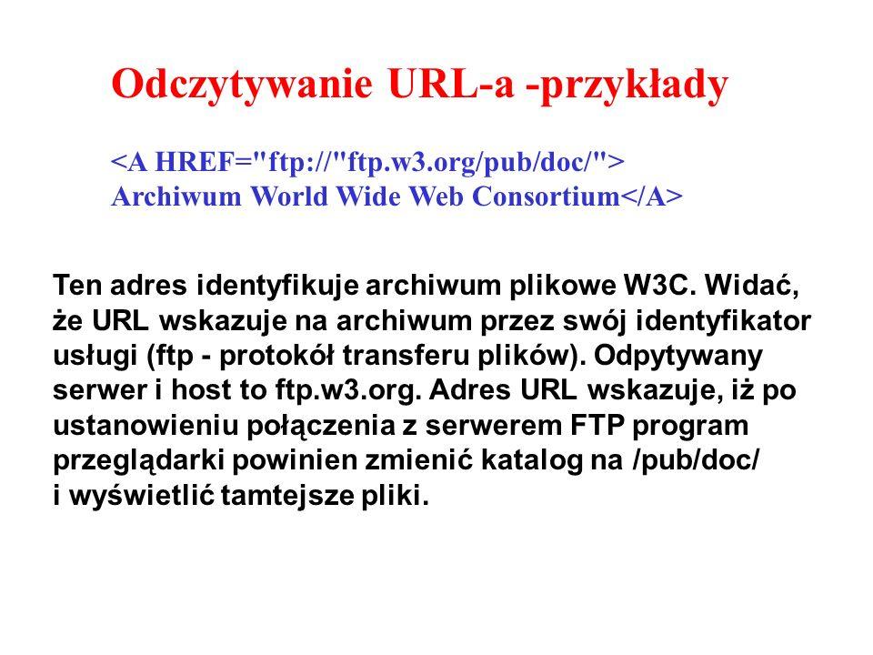 Odczytywanie URL-a -przykłady Archiwum World Wide Web Consortium Ten adres identyfikuje archiwum plikowe W3C.