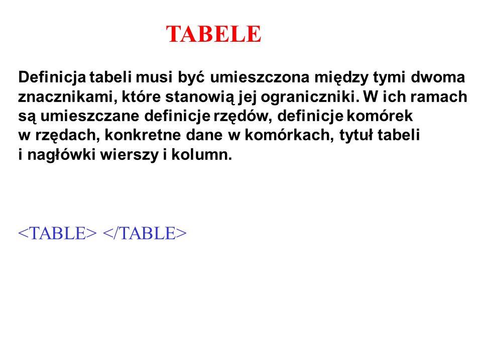 Definicja tabeli musi być umieszczona między tymi dwoma znacznikami, które stanowią jej ograniczniki.