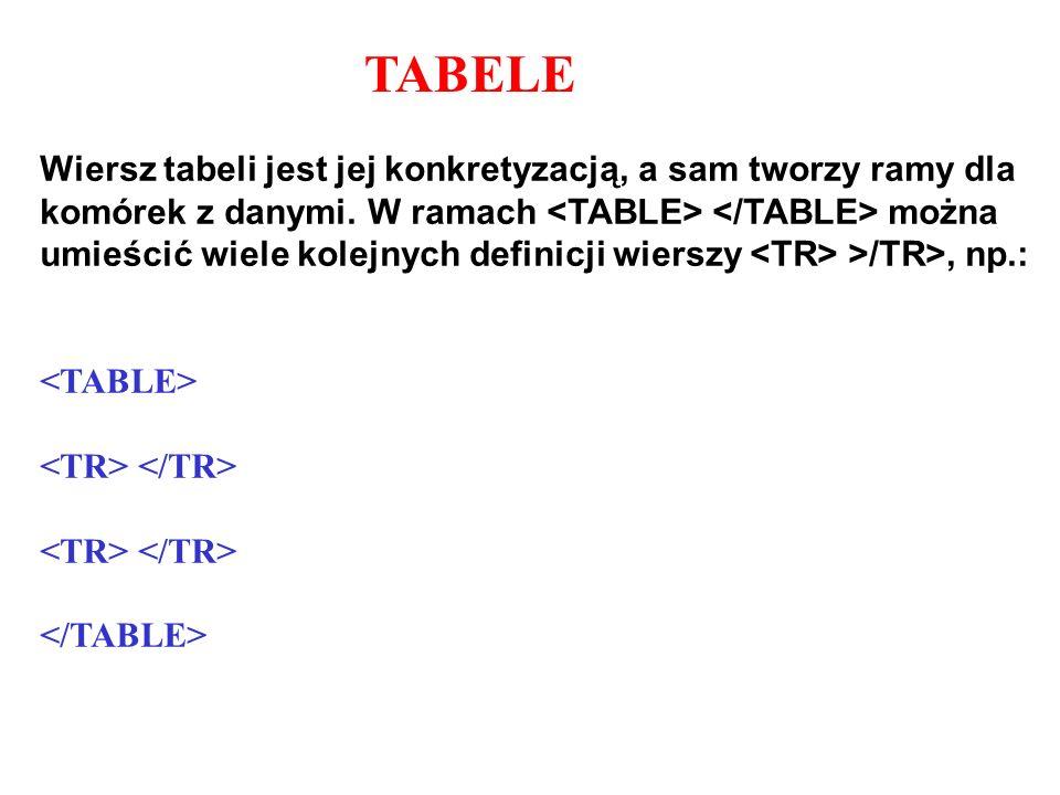 Wiersz tabeli jest jej konkretyzacją, a sam tworzy ramy dla komórek z danymi.
