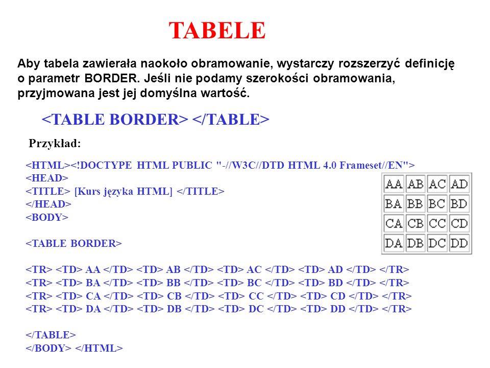 Aby tabela zawierała naokoło obramowanie, wystarczy rozszerzyć definicję o parametr BORDER.